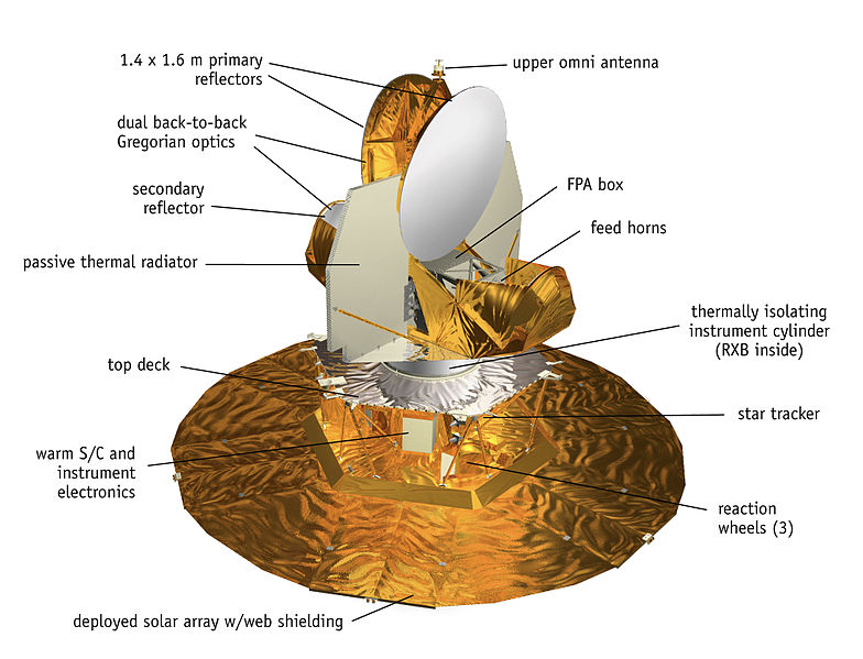 WMAP spacecraft diagram