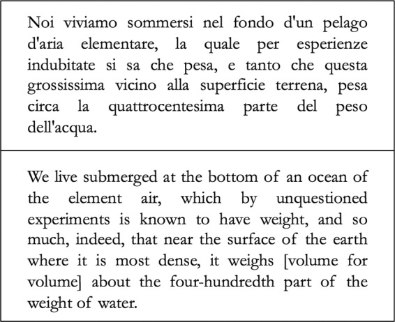 An extract from the letter Torricelli sent to Ricci on his discoveries of the Atmosphere.