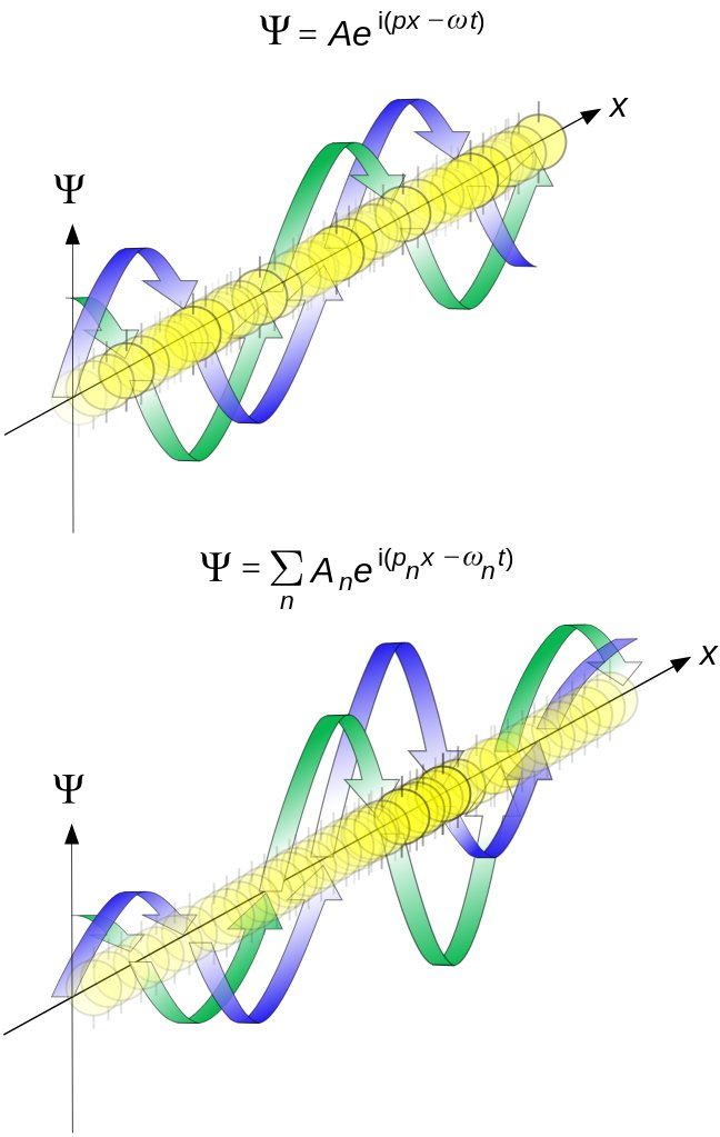 de Broglie Matter Waves