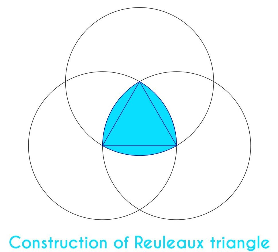 Construction of reuleaux triangle with short caption - Vector(Albisoima)s