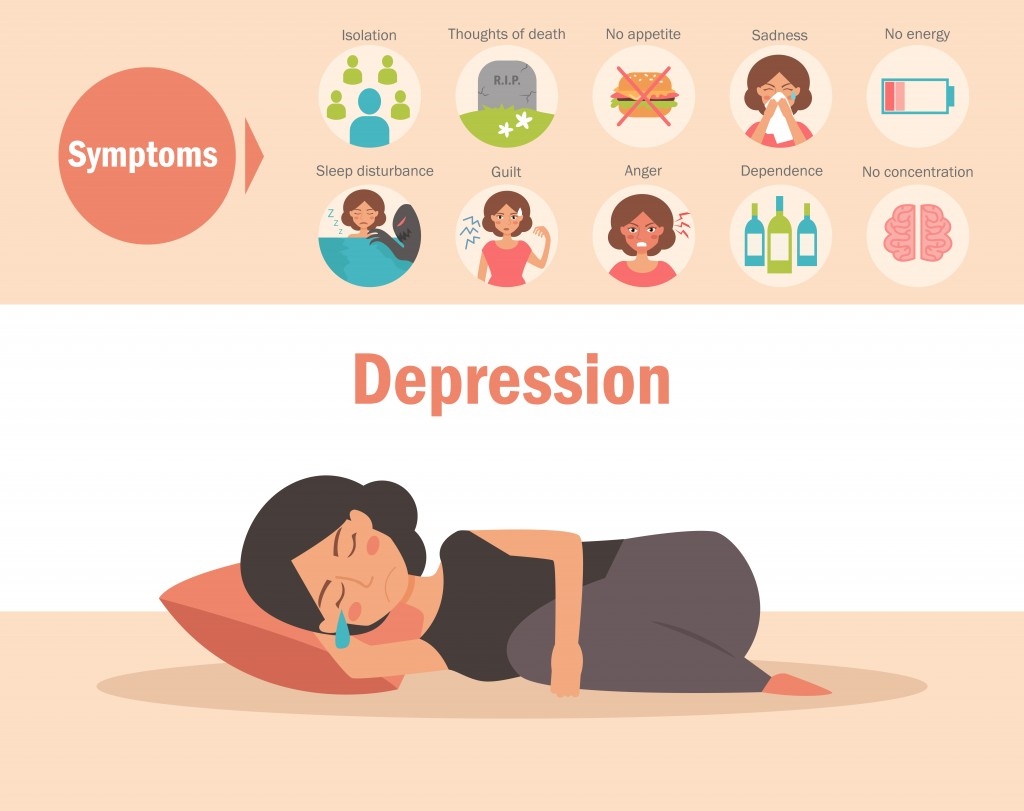 Depression - symptoms. Vector. Cartoon character. Isolated. Flat - Vector( Anna Violet)S