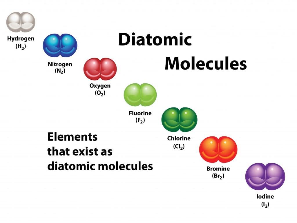 Diatomic Molecules, What Are Diatomic Molecules?, Science ABC, Science ABC