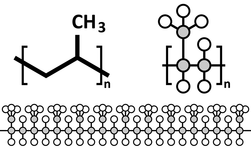 Polypropylene (polypropene, PP) plastic, chemical structure. Multiple representations. - Vector(molekuul_be)S
