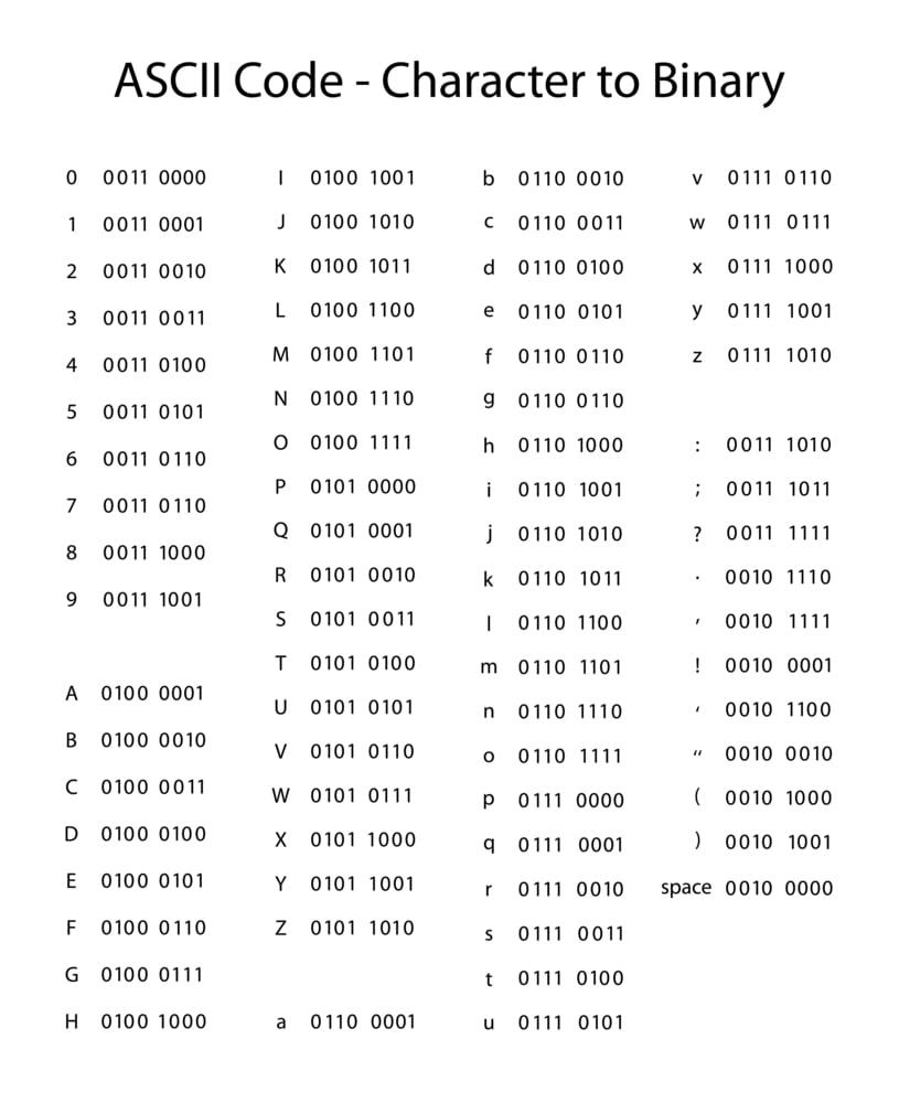 binary code - Illustration(cristi180884)s