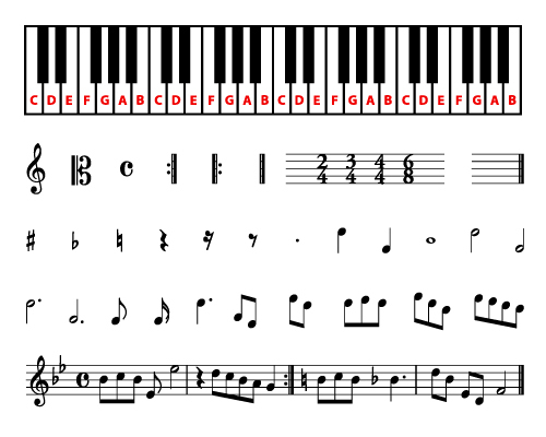 set of different sheet music symbols with piano keyboard - Vector(Toponium)s