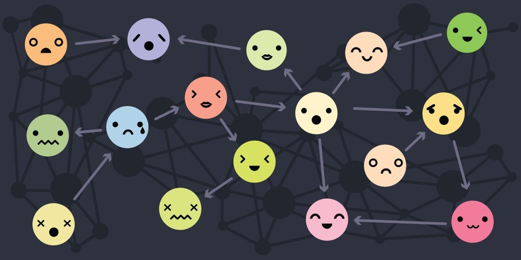 vector illustration for variety of moods for personality types and relations concepts in connected circle design( magic pictures)s