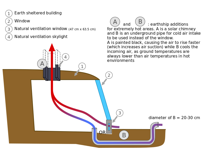 Earthship-ventilation-cooling-tube-schematic copy