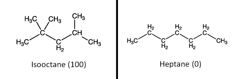 isooctane and heptane