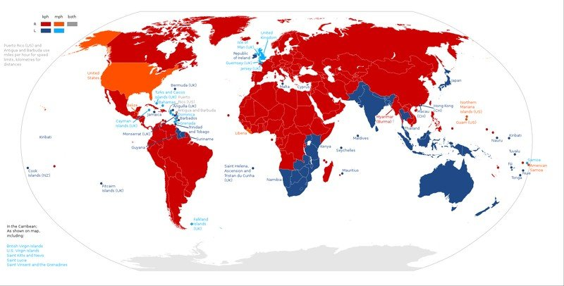Countries driving on the left or right, uses kilometers or miles