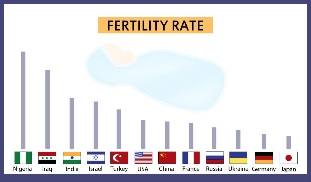 Fertility rates. Infographics. illustration on isolated background(Timonina)S
