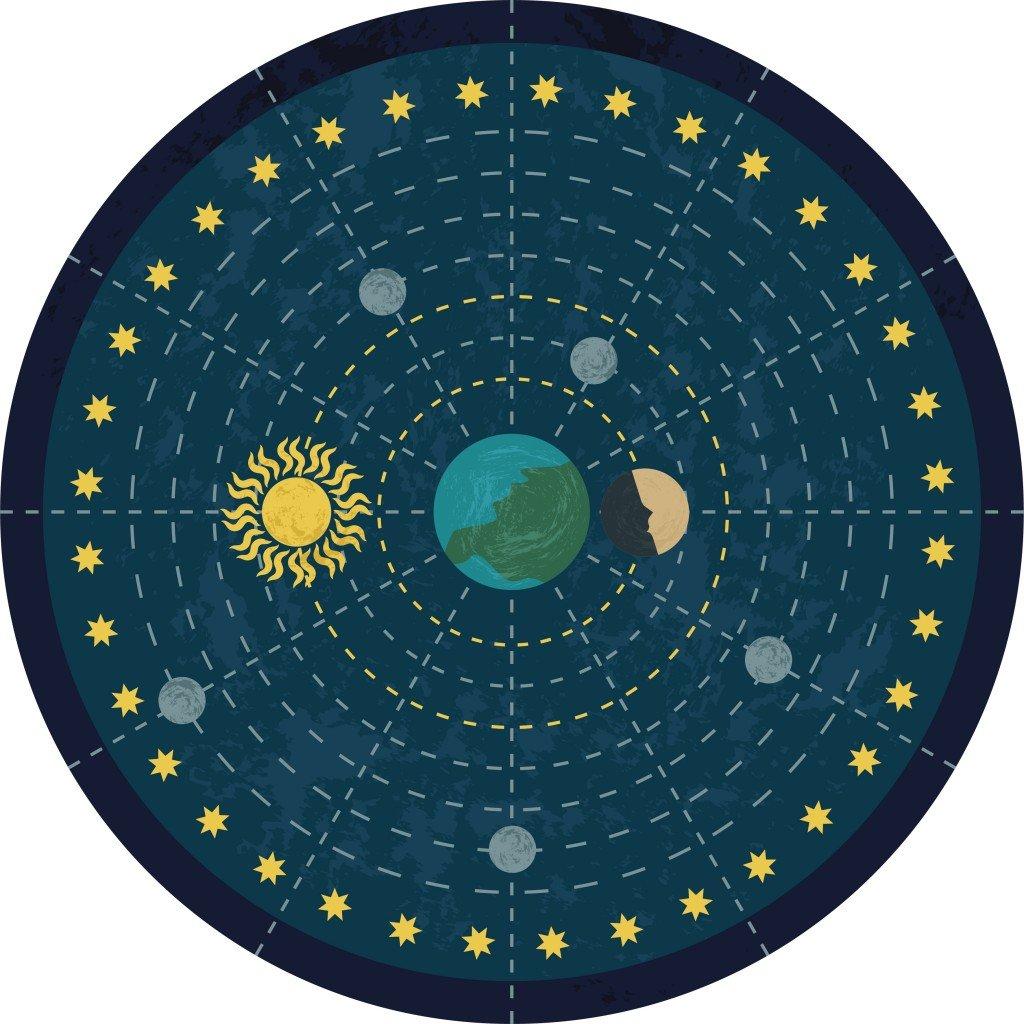 Geocentric model of the universe(ValentinaKru)S