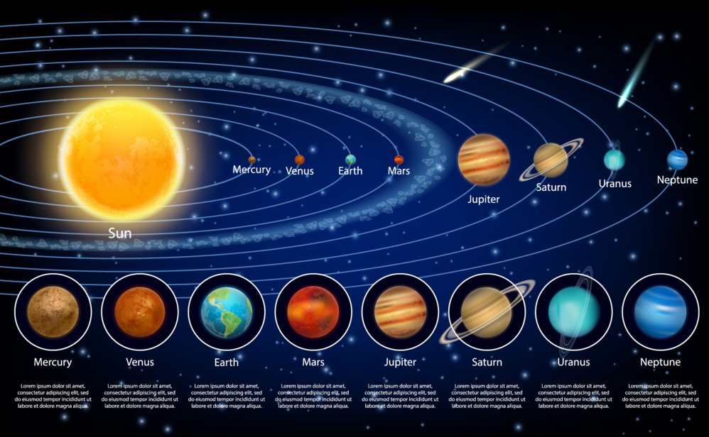 Solar system planets set( Siberian Art)s