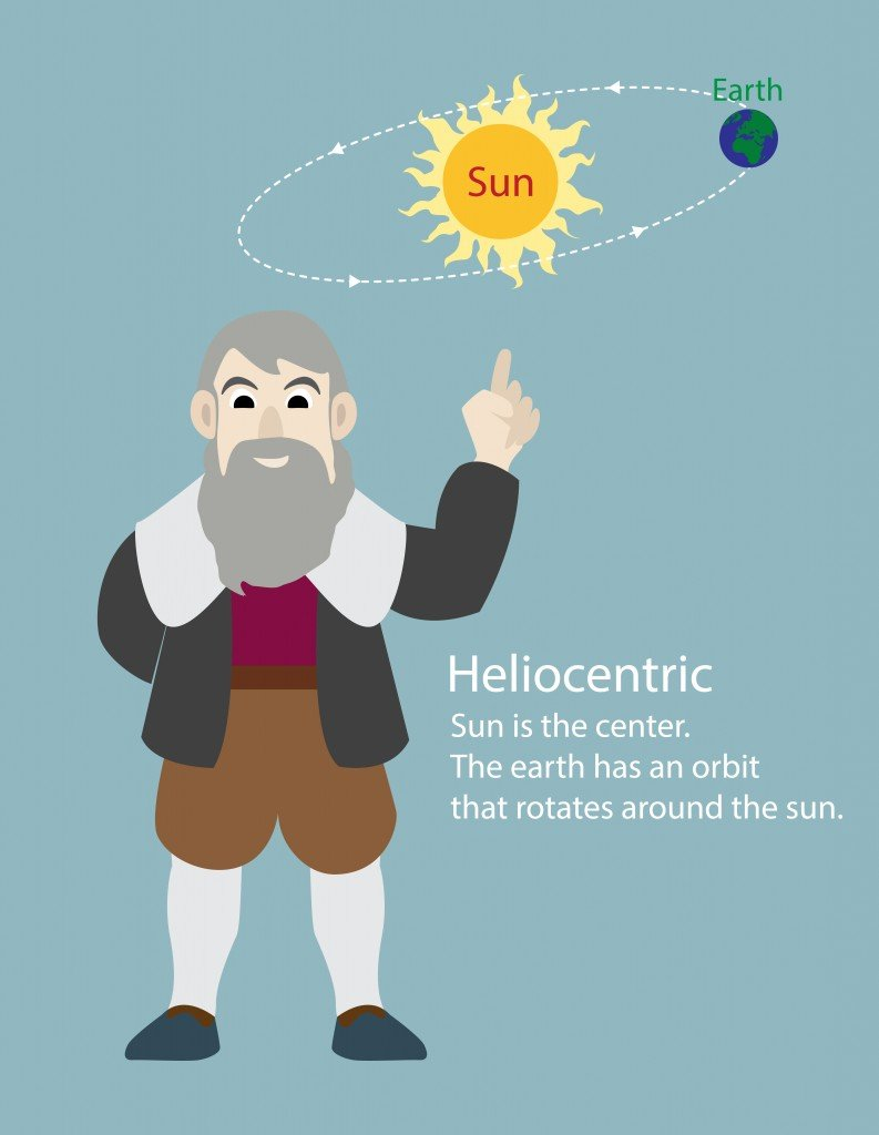 Sun is the center, the earth has an orbit that rotates around the sun(Nasky)s