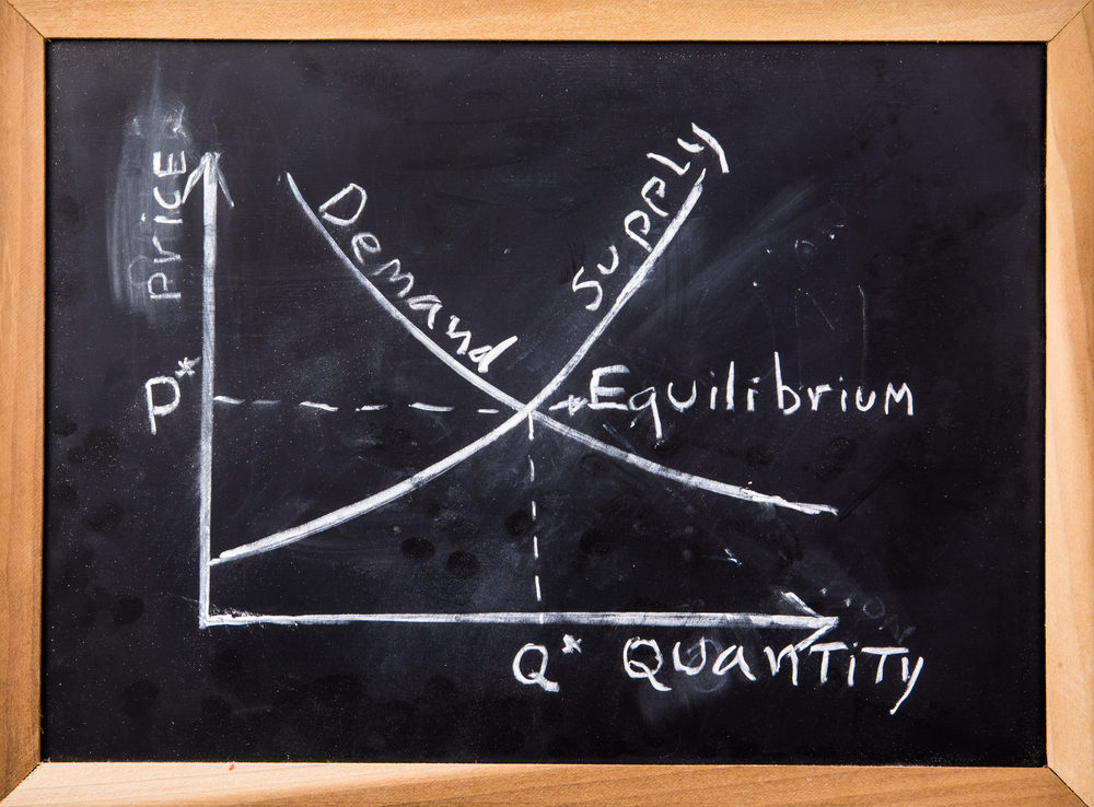 demand and supply graph(lightofchairat)s
