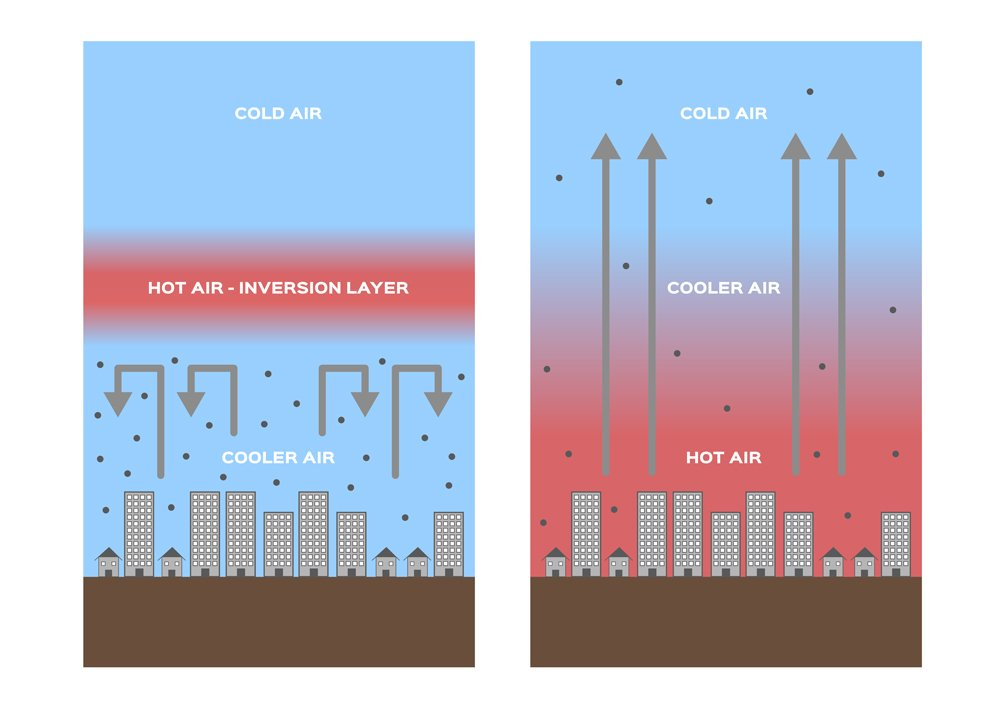 inversion layer( gritsalak karalak)S