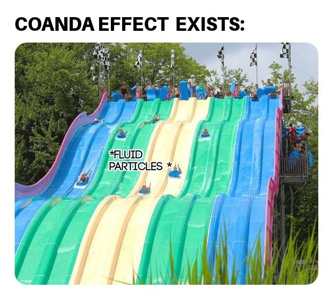 The Coanda effect explains why fluid particles adhere to curved surfaces.