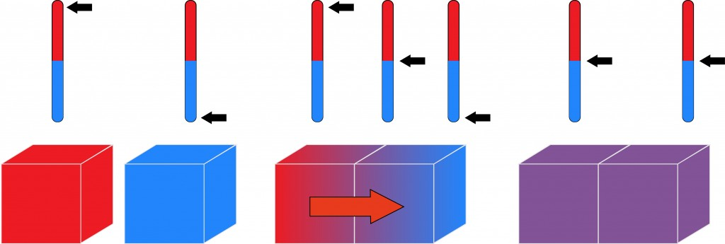 Heat transfer diagram(OSweetNature)s