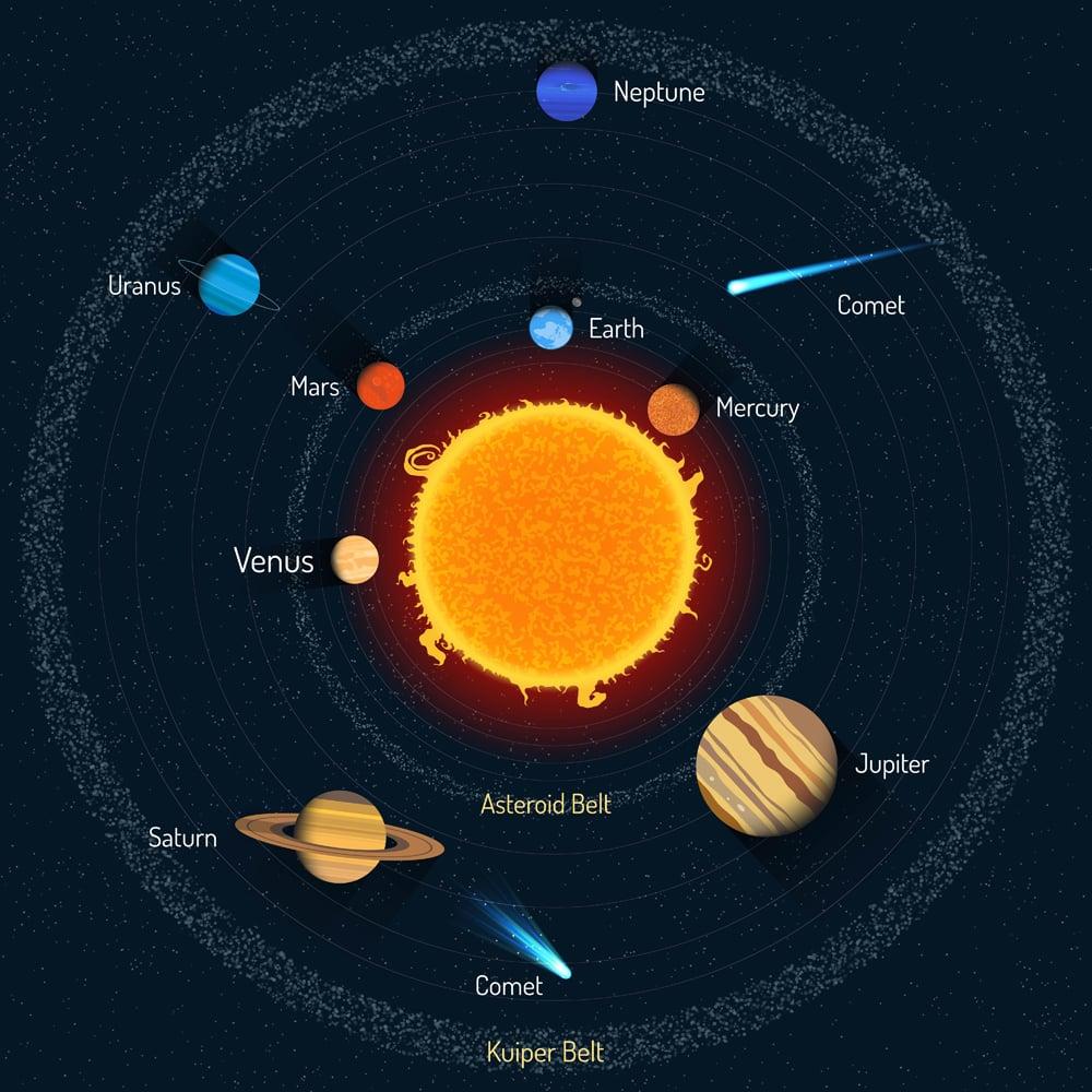 Solar system(SkyPics Studio)S