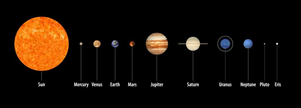 The solar system(Zern Liew)s