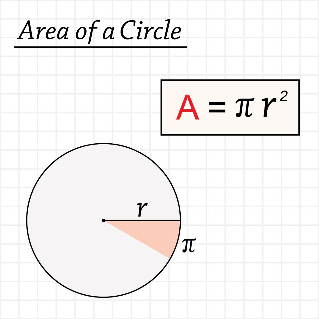 area of a circle(Nemanja Cosovic)s