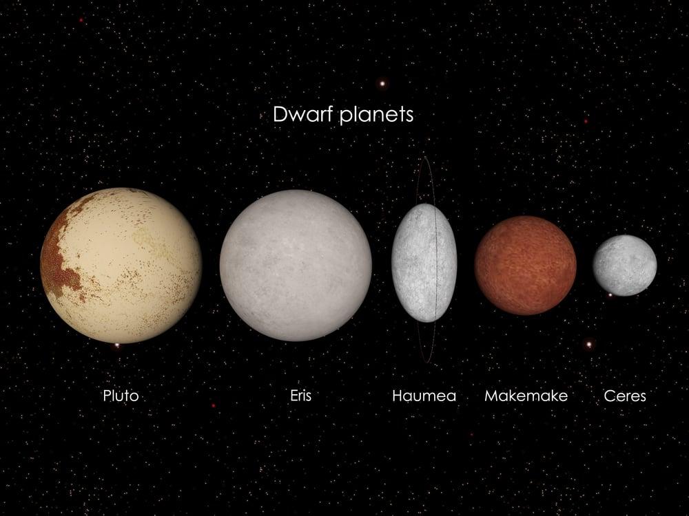 dwarf planets in our solar system(Meletios Verras)s