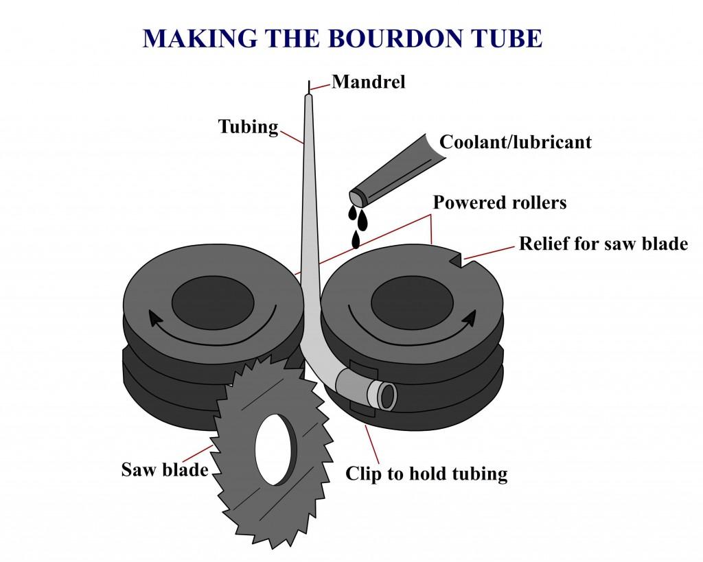making the Bourdon tube