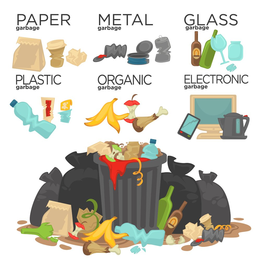 Garbage sorting food waste, glass, metal and paper, plastic electronic, organic(SofiaV)s
