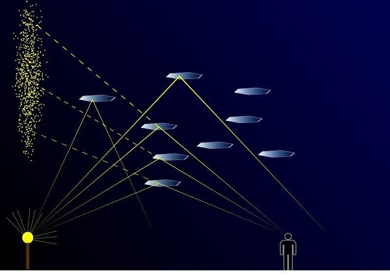 Light Pillars Scheme