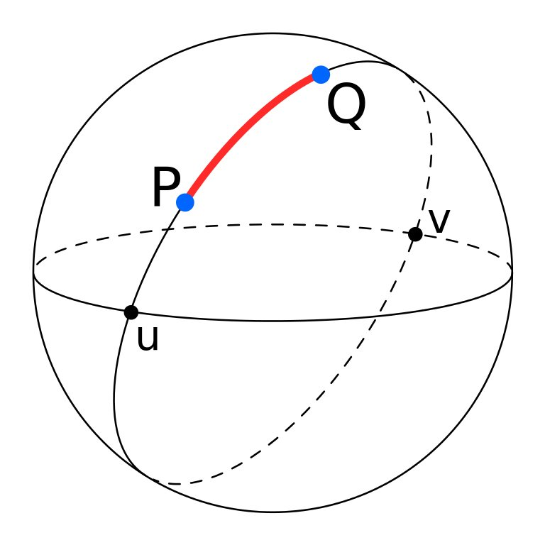 great circle, Is A Straight Line Always The Shortest Distance Between Two Points?, Science ABC, Science ABC