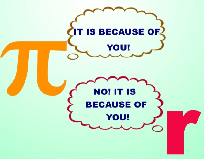 pi and r relation