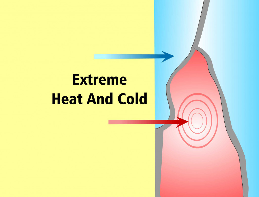 Illustration of a temperature gradient leading to cracking of glass