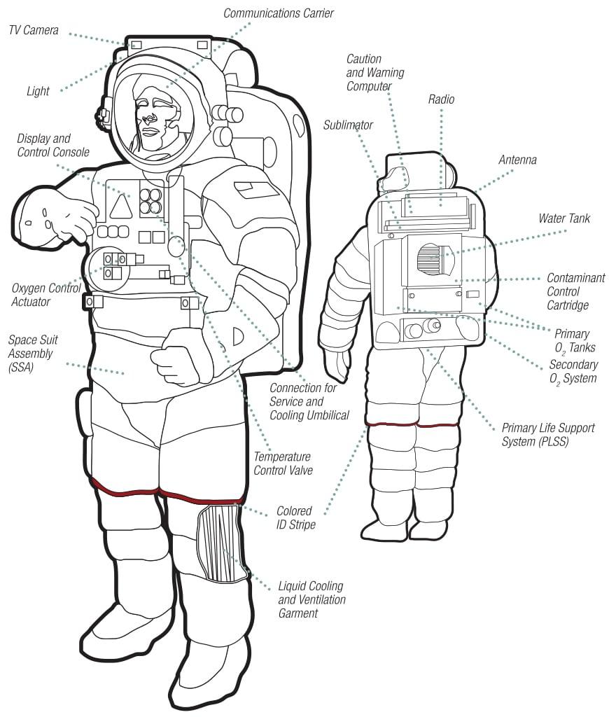 EMU Spacesuit