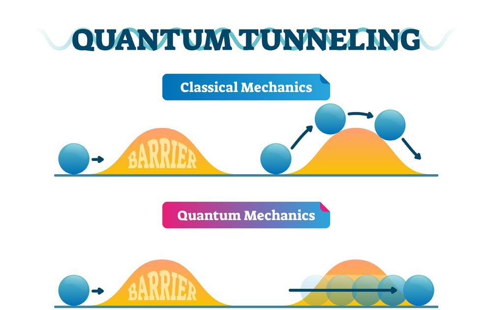 Quantum tunneling vector illustration infographic and classical mechanics comparison(VectorMine)s