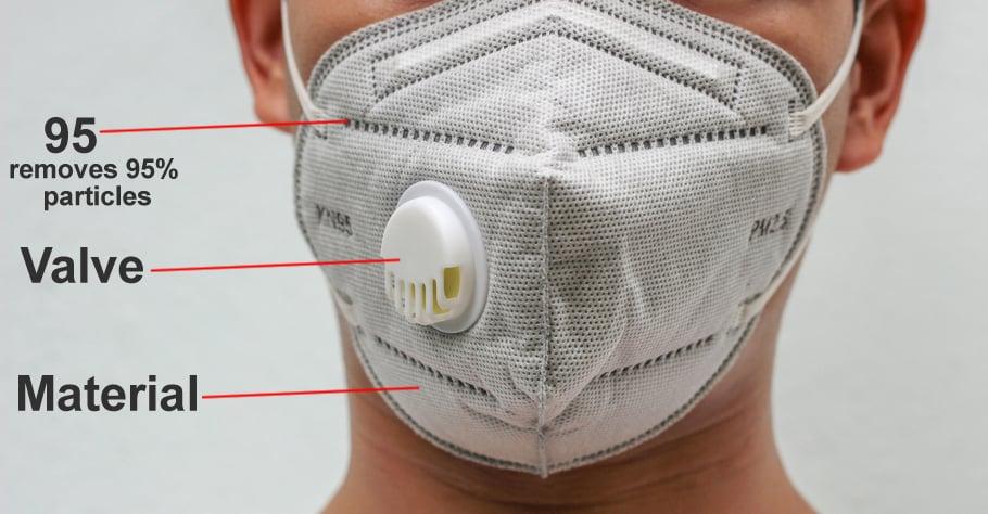 Components of N95 masks