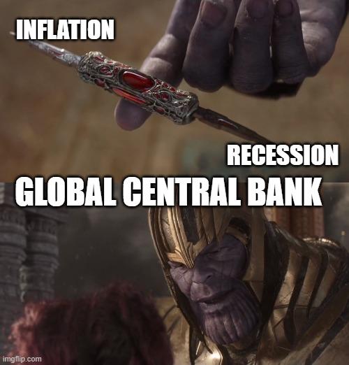 Global central bank meme