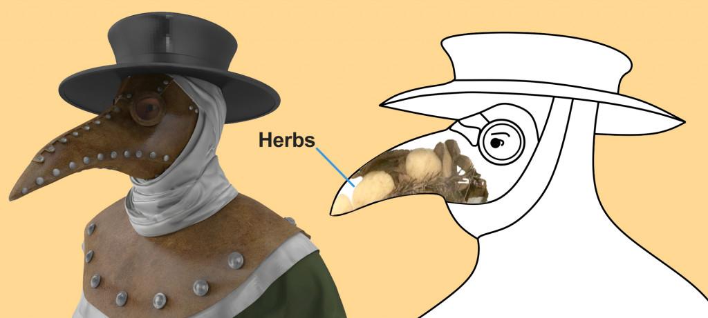 Plague Doctor's Beak mask