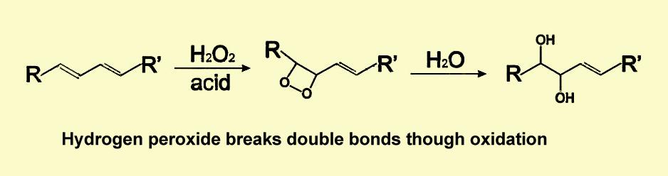 hydrogen peroxide breaks double bonds though oxidation