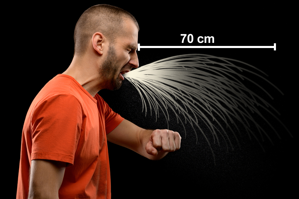 The expulsion of droplets can reach as far as 70cm for large particles
