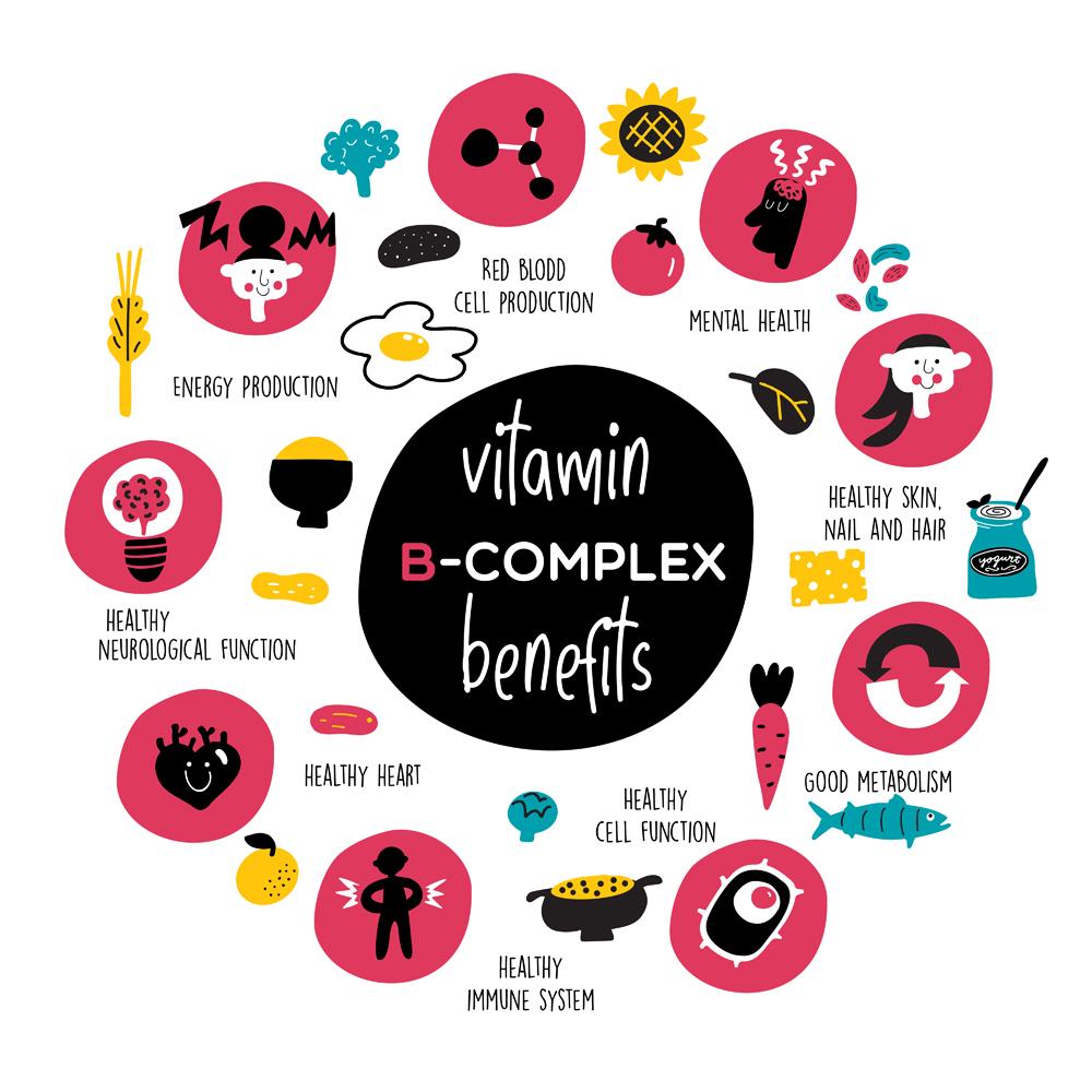 Vitamin B complex health benefits(Ekaterina Kapranova)s