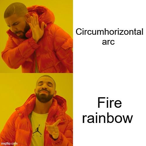 Circumhorizontal arc