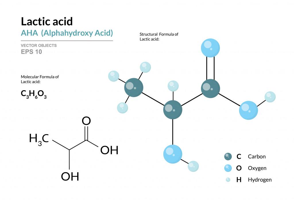 Lactic acid. AHA Alphahydroxy acid(Paper Teo)s