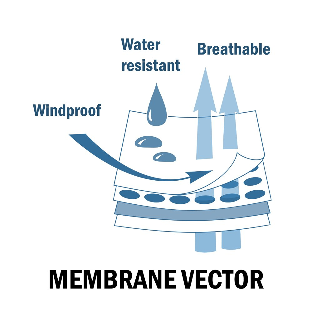 Membrane,Fabric,Sign.,Layered,Materials.,Waterproof,,Windproof,,And,Breathable,Features.