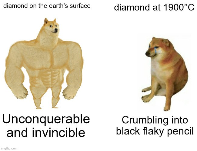 diamond on the earth's surface; diamond at 1900°C; Unconquerable and invincible meme