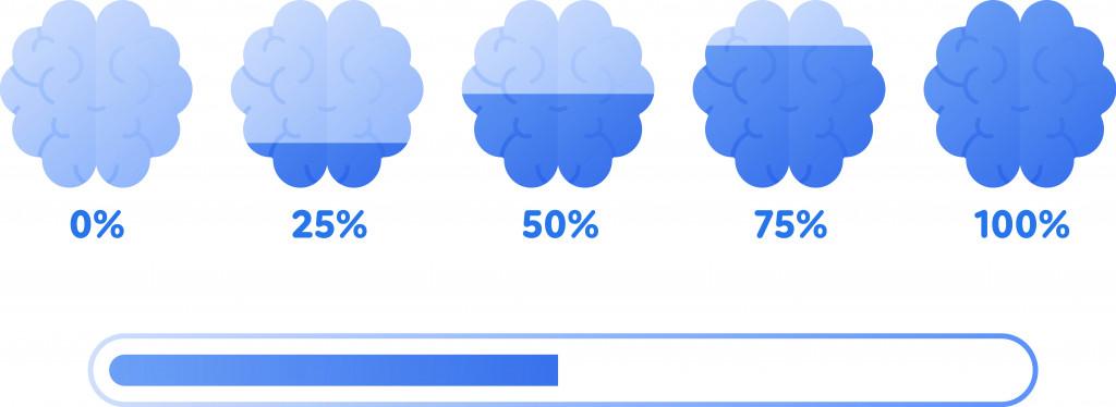 Intelligence and brain improvement concept