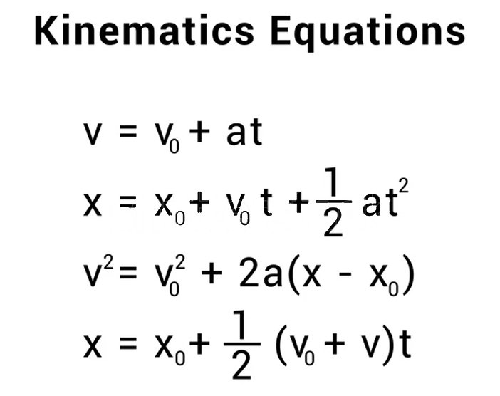 equations of linear motion with constant acceleration