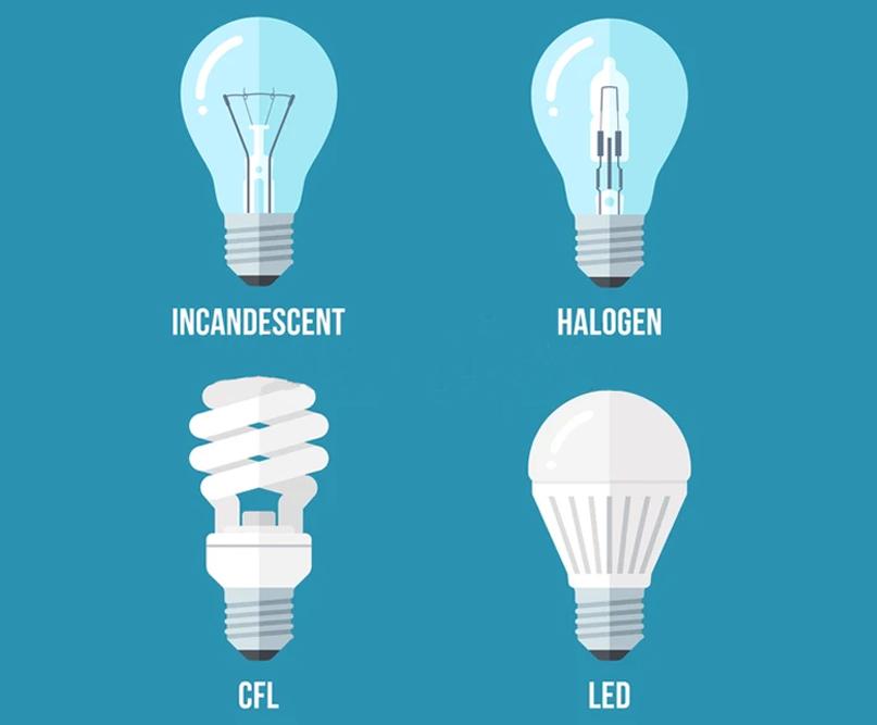 incandescent light bulb, halogen lamp, cfl and led lamp