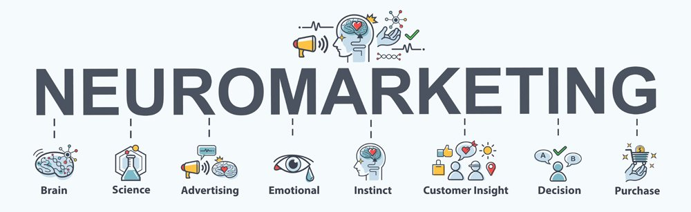 neuromarketing banner web icon for business and social media marketing, brain, purchase, science, customer insight and advertise. Minimal vector infographic